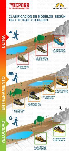 Resumen visual de la colección FW13 de La Sportiva. Clasificamos los modelos por tipo de terreno y zapatilla.  http://www.deporr.com/la-sportiva-fw13.html
