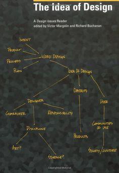 Margolin. V, 1996, The Idea of Design (MIT Press) ISBN:0262631660