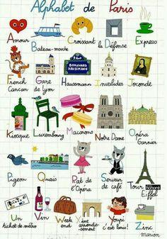 Paris de A à Z!