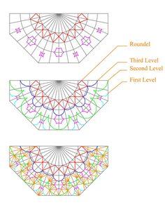 A simple Persian Muqarnas design steps by: Muhammad Golyar محمد گلیار Drawing and explication by: Ali Reza Sarvdalir (1/4)