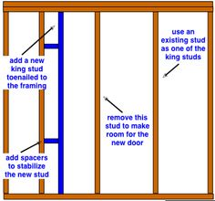 drawing demonstrating the measurements to place a new king stud for on