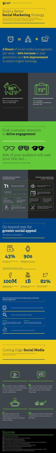170607-infographic-build-a-better-social-marketing-strategy-full.jpg (890×7157)