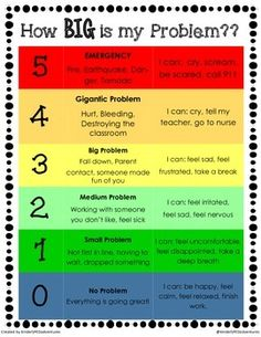 How BIG is My Problem- rate your problem. does your reaction match? #classroommanagement #specialeducation