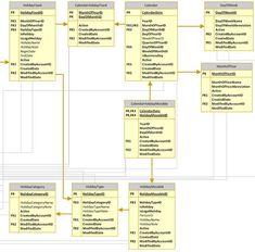 Diagram role and permission diagram databases pinterest diagram db schema diagram web services diagram elsavadorla ccuart Choice Image
