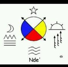 lipan apache symbols - Google Search