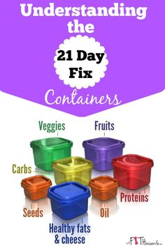 Understanding the 21 Day Fix Containers. Take the guesswork and confusion out of the 21 Day Fix portion control containers!