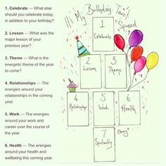 """ethonydawn: """"Today is my birthday! So of course I created a Tarot Spread and offer. I even have a little video on my reading of you want to know how I my reading went and my take on the cards. Everything is over on www.ethony.com #birthday #cake..."""