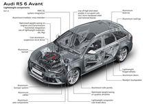 audi rs6 avant engine diagram audi v8 quattro engine diagram