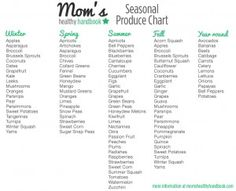 Seasonal Produce Chart, for fruit and vegetable seasons printable - clean and easy to read chart