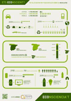 Econscious by Adrià Gómez, via Behance by www.riddsnetwork.in (Indian SEO Company)