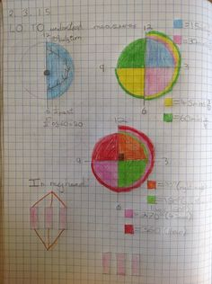 "Joe Maguire on Twitter: ""Got some brilliant work from my Year 4's yesterday using #SOLOTaxonomy to self assess their grasp of angles and time http://t.co/hgYurP2BZa"""