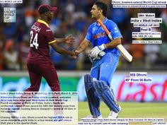 ICC WORLD cUP 2015:  India v West Indies,Group B, World Cup 2015,Perth,  March 6, 2015  Dhoni, bowlers extend World Cup streak  MS Dhoni struck an unbeaten 56-ball 45 to guide India home  Mahendra Singh Dhoni Beats Sourav Ganguly for Most Overseas ODI Wins as Captain