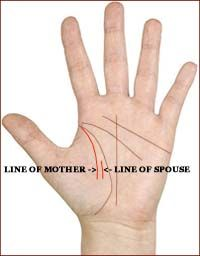 Fish Sign on the Palm Indian Palmistry - Destiny Palmistry