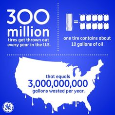 Do you recycle your tires?