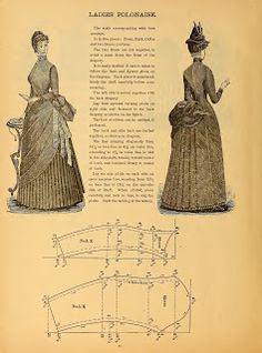 What We Did When The Power Went Out (Sewing In Walden): Ladies' Polonaise II 1888