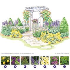Arbor plan ~ this would look amazing as the entrance to the vegetable garden   Garden Gate eNotes