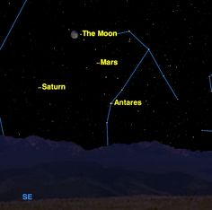 See Mars, Saturn and Giant Star Shine Together Tonight