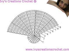 Crochê Tricô - Gráficos: Crochê - Gráfico Circular