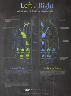how to tell if you're left or right brained
