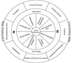 Philosophy of Education   ... of Scientific Creativity » Blog Archive » Philosophy of Education
