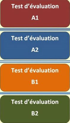TICs en FLE: Evaluez votre niveau en français : tests multimédias (A-1 à B-2) | DELF, DALF, etc | Scoop.it