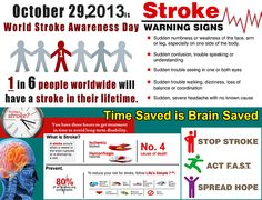 Observed on October every year all around the globe, World Stroke Day underlines the severity and increasing incidents of stroke. World Stroke Day, Warning Signs, October, Face