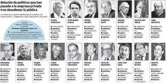 Lista de políticos traidores que tienen que devolver lo robado a los españoles ~ Pablo Iglesias Podemos