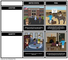 In this activity, students will identify the similarities and differences between their own experiences with books while living in the United States, with those of children from other countries around the world. Find more about this My librarian is a Camel teacher guide here: