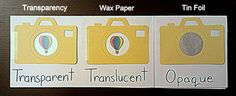 Here's a great activity for learning about light and the transparency of objects.