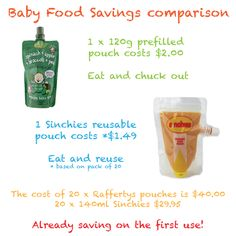 Baby Food Savings Comparison - Make your own baby food and dispense it into some Sinchies reusable pouches. You're not only saving money but your baby or toddler is eating your homemade goodness with the convenience of store bought! Image on Sinchies  http://www.sinchies.com.au/sinchies-gallery/