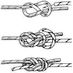 Rope Knots, Macrame Knots, Survival Knots, Knots Guide, Paracord, Diy And Crafts, Jewelry Making, Techno, Rope Necklace