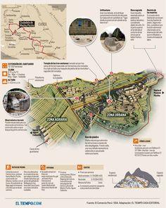 Conozca Machu Picchu, el principal destino turístico de Perú EASY TO READ