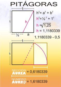 Maravilloso!!! Que claridad. Diseno Gràfico EHF: Número áureo (Oro) #Mathematics