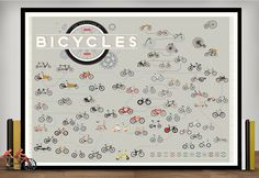 Pop Chart Lab --> Design + Data = Delight --> The Evolution of Bicycles