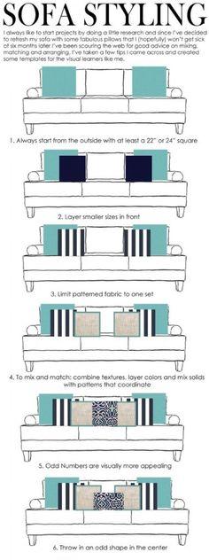 Infografía para la decoración de un sofá con cojines. Los sofas son uno de los elementos más difíciles de decorar correctamente en el diseño de interiores.