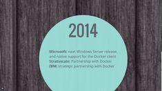 DockerMe.ir Windows Server, Cover
