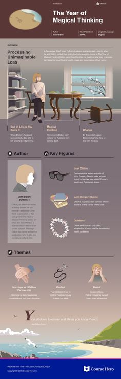 This infographic on The Year of Magical Thinking is both visually stunning and informative! English Literature, Classic Literature, Classic Books, Book Writer, Book Study, Book Infographic, Magical Thinking, Study Guides, Book Projects