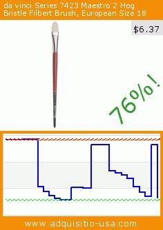 da vinci Series 7423 Maestro 2 Hog Bristle Filbert Brush, European Size 18 (Misc.). Drop 76%! Current price $6.37, the previous price was $26.50. https://www.adquisitio-usa.com/da-vinci-brushes/da-vinci-series-7423-5