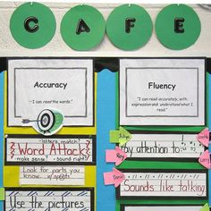 INSTRUCTION: Teaching students the acronym CAFE is a great way to help develop students' reading. The acronym helps students remember different components of reading: comprehension, accuracy, fluency, and expand vocabulary, as well as strategies to improve on each component. In this activity, teachers confer with students to focus on a reading strategy to improve on. The one-on-one strategy gives students an opportunity to ask for clarifications and gain immediate feedback to improve.