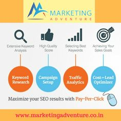 PPC Services In India It is a great opportunity for the clients to seek perfectly tailored PPC campaigns for the growth of their business. We have various mediums used to practice your website for social media promotion.