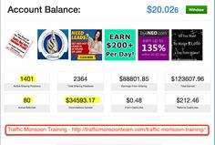most trusted site for earn money