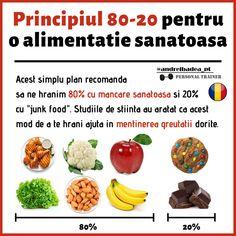 CARE ESTE SECRETUL ALIMENTATIEI SANATOASE? - PROJECT FIT Junk Food, Fitness, Projects, Log Projects, Keep Fit, Health Fitness, Rogue Fitness, Gymnastics