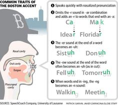 What can I say....: When a Boston accent ruins a relationship....