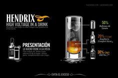 Hendrix. Jack Daniel's cocktails Bebidas Jack Daniels, Jack Daniels Cocktails, Whiskey Cocktails, Jack Daniels Whiskey, Cocktail Drinks, Alcoholic Drinks, Mixed Drinks Alcohol, Cigars And Whiskey, Wine And Beer