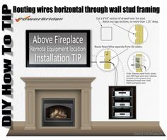 how to mount your tv above a fireplace and hide your cable box diy rh pinterest com wiring tv over gas fireplace installing tv over fireplace