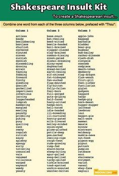 Shakespeare Insult maker!    You can make your own insults...