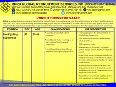 Wanted Fire Fighting Supervisor for Barq Qatar  25 to 45 years old Must be at least High School Graduate Minimum of 1-8 years working experience as a Fire Fighting Technician and Supervisor Must have ideas on the different brands of Fire Fighting Equipment.