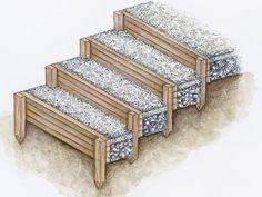 Knüppelstufen Holz