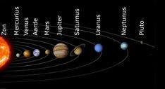 ezelsbrug-planeten : Mijn Vader At Meestal Jonge Spruiten Uit Nieuwe Pekela ( Mercurius,Venus,Aaarde,Mars,Jupiter,Saturnus,Uranus,Neptunus,Pluto )