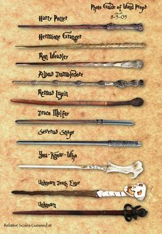 Photo reference of all the Harry Potter wands. James can make them, and I'll figure out how to put them up :)